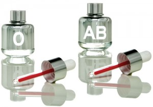 profumo blood concept